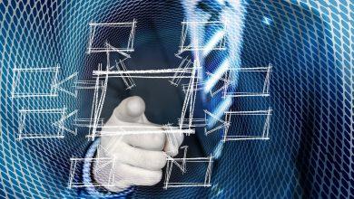 E-CMR to przyszłość branży logistycznej.